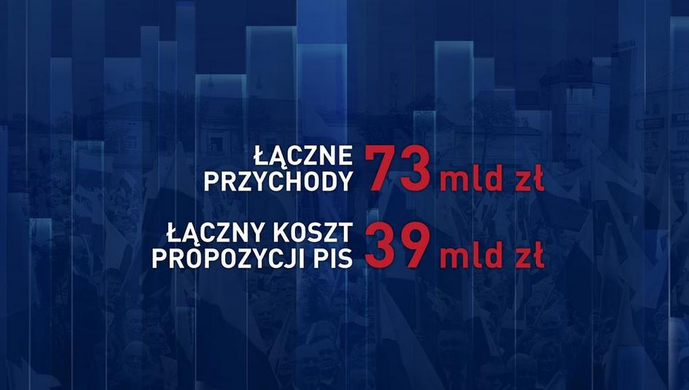 pis-program-szydło